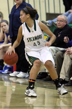Sycamore Sports